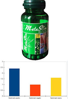 pareri forum metaslim kg slim pastile de slabire