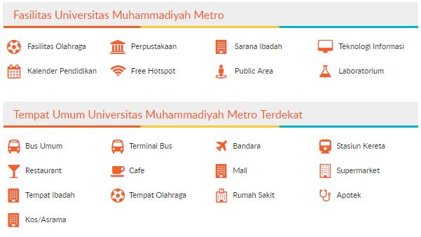 Solusi Sukses dan Kampus Terbaik Masa Kini, UM Metro Pilihanku!!!