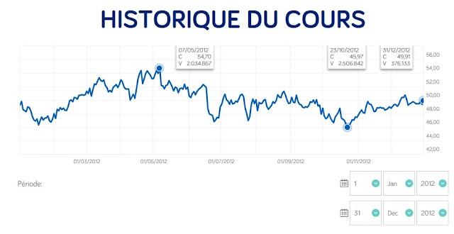 danone%2Bcours%2B2012.jpg