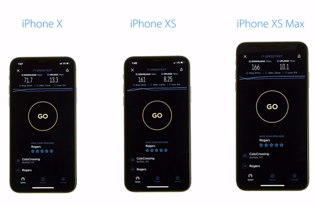 LTE Speed Test iPhone XS Max vs iPhone XS vs iPhone X