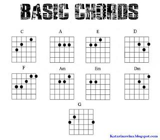 chord semua baik tips dan cara bermain gitar secara