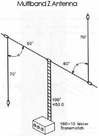 wire antennas for vhf wifi antenna wire wiring diagram