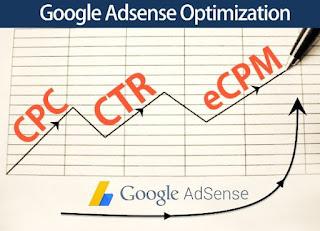 Tips Meningkatkan CPC Google Adsense Terbaru 2016