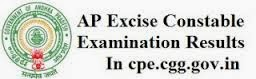 AP Excise Constable Results 2013