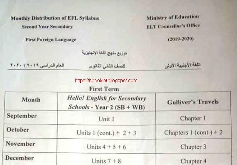 توزيع منهج اللغة الانجليزية للمرحلة الثانوية الفصل الدراسى الأول والثانى 2019-2020