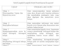 Jurnal Model Pembelajaran Kooperatif Tipe Jigsaw
