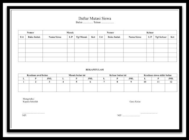 Contoh Aplikasi Format Tabel Daftar Mutasi Siswa Terbaru