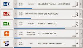 Programmi In Tv Stasera Scuolissima Com