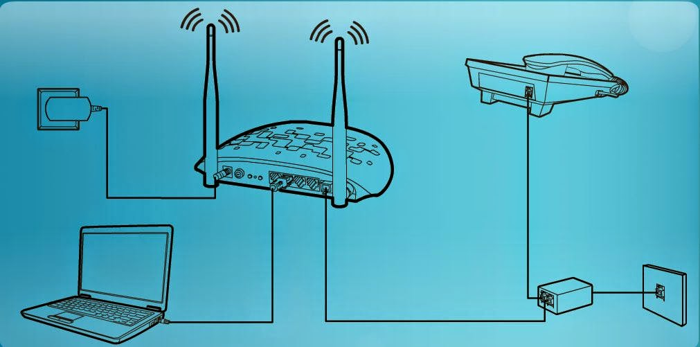 wireless router setup connections