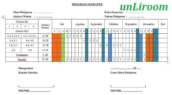 Program Semester (PROSEM-PROMES) Kurikulum 2013 SMP Kelas 7 (Lengkap)