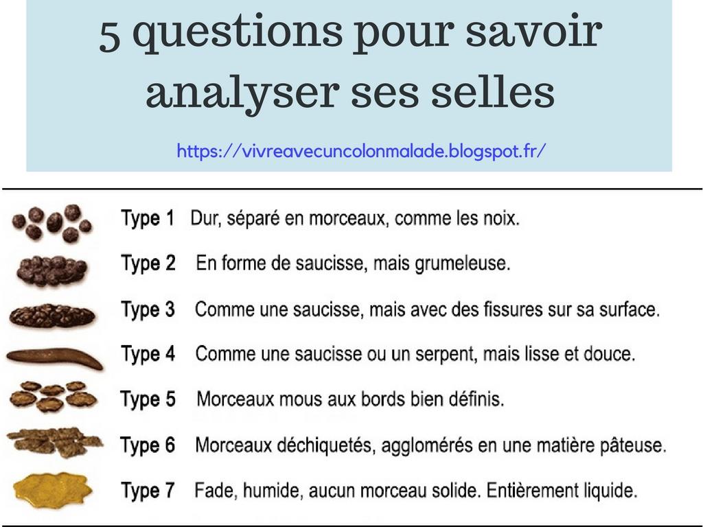 Les 5 Questions Pour Analyser Ses Selles Gu 233 Rir Ses