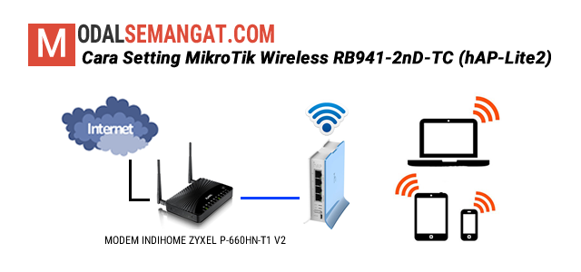 Cara Setting MikroTik Wireless RB941-2nD-TC (hAP-Lite2)