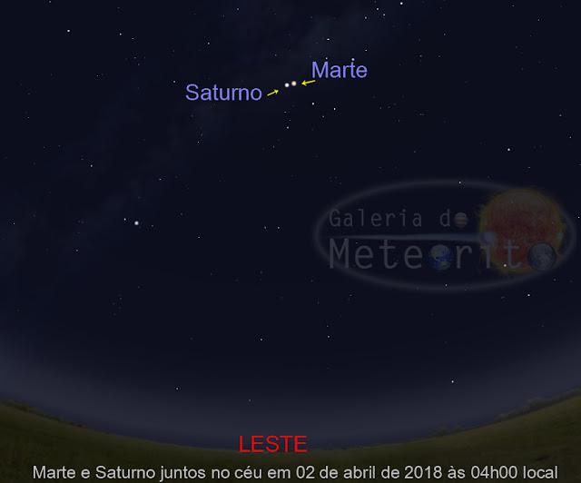 Marte e Saturno no céu juntos - abril 2018