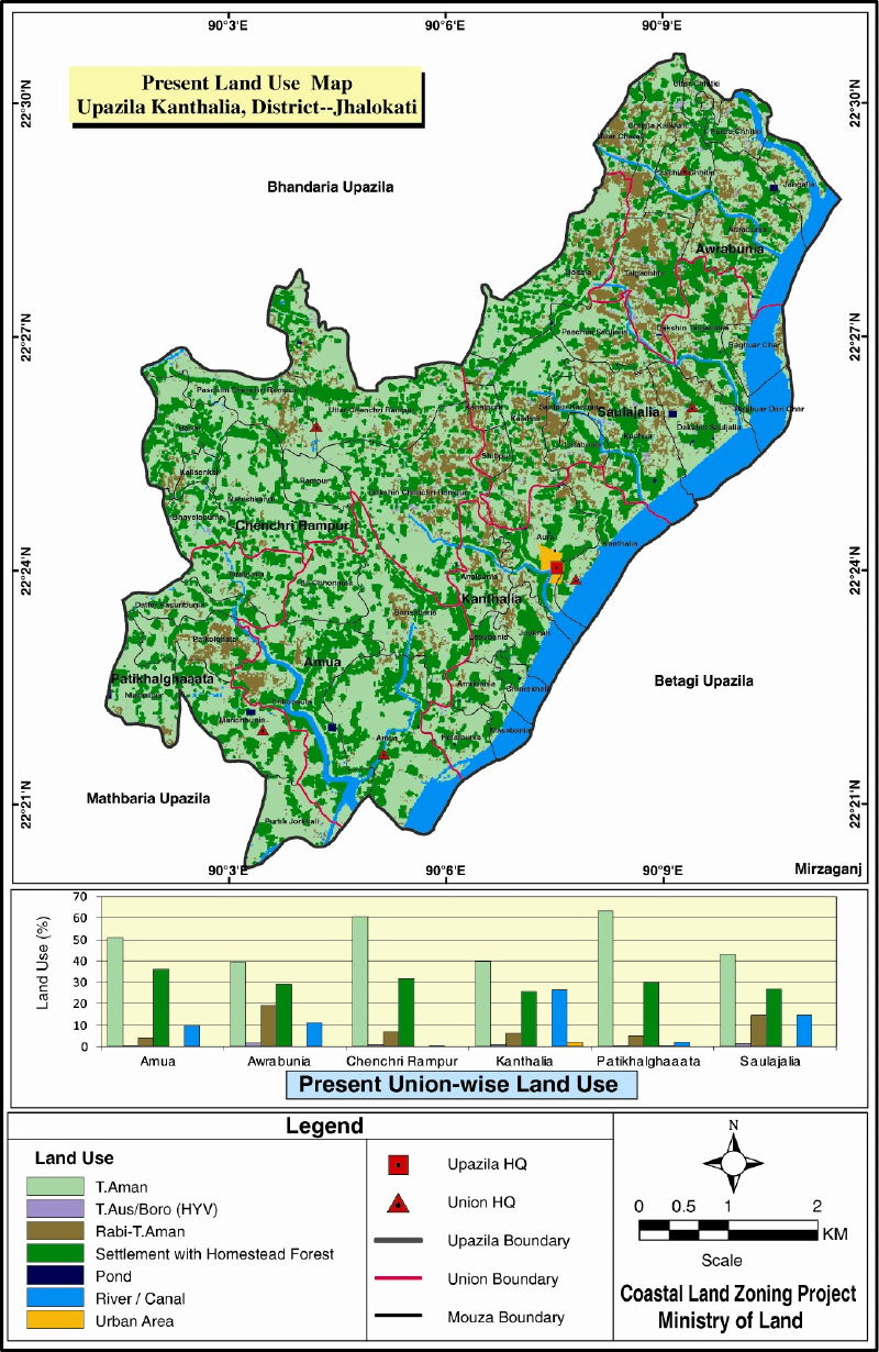 Kanthalia Upazila Mouza Map Jhalokathi District Bangladesh