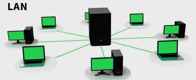 नेटवर्क क्या है ? (What is Network in Hindi), What is LAN, Shoutuse