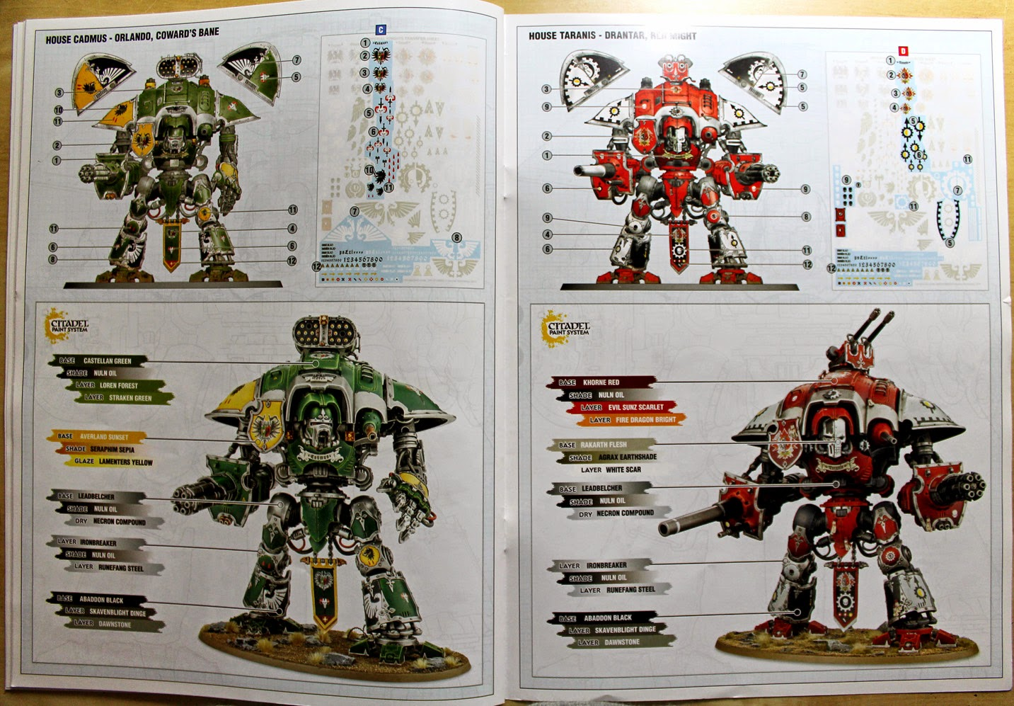 imperial knight warden instructions