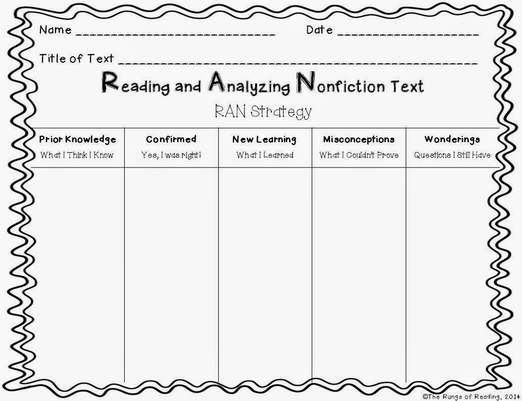 Reading & Analyzing Nonfiction Text