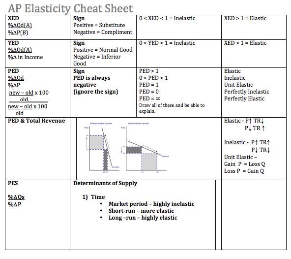 Summary -> Microeconomics Final Multiple Choice Flashcards Quizlet