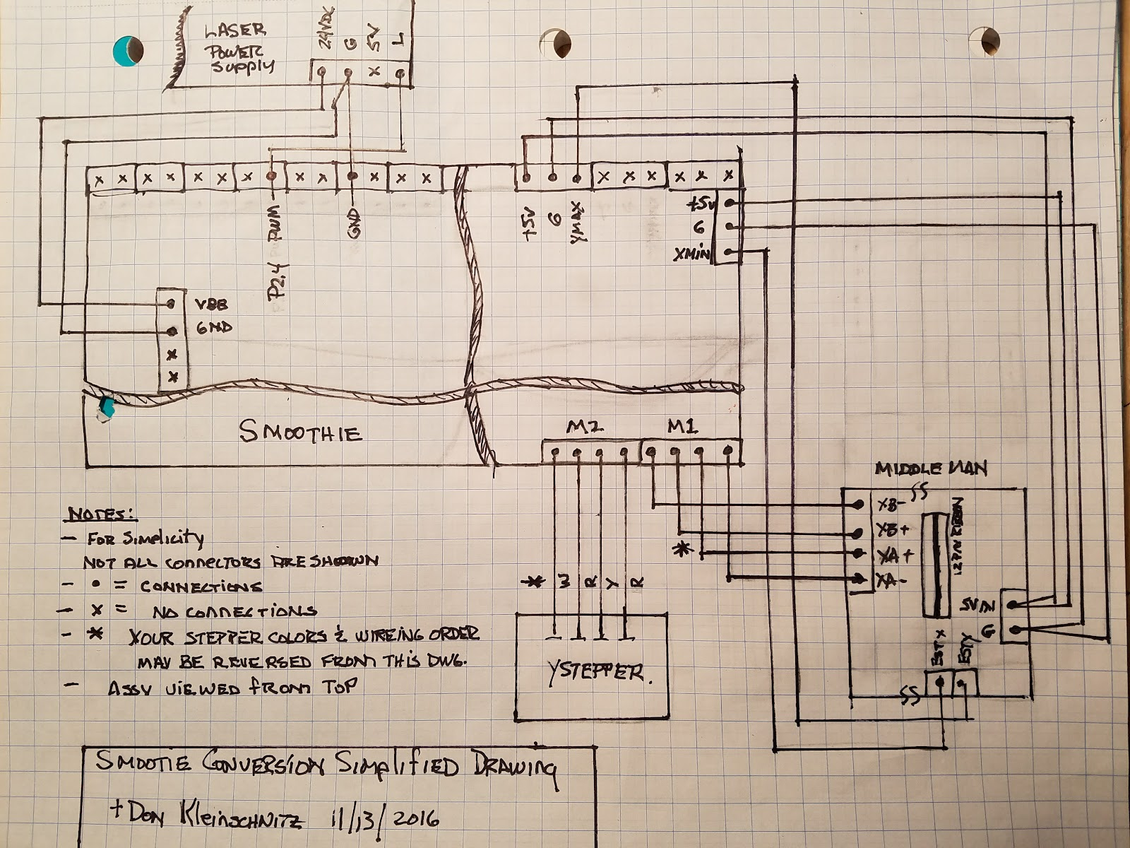 small resolution of schematics and below is a simplified sketch of the smoothie wiring pretty