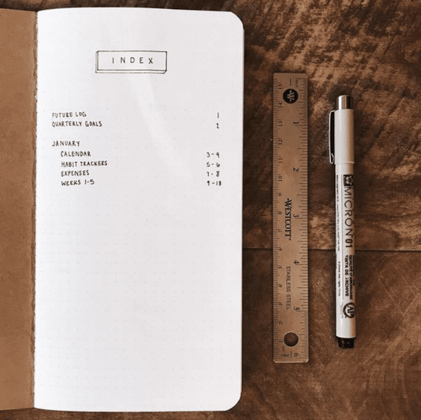 Example of Bullet Journal Index 1