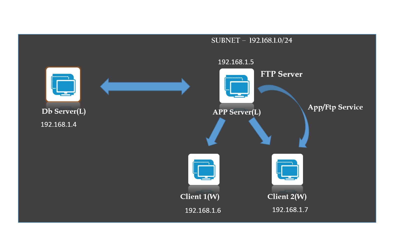 how to allow ip address through firewall windows 7