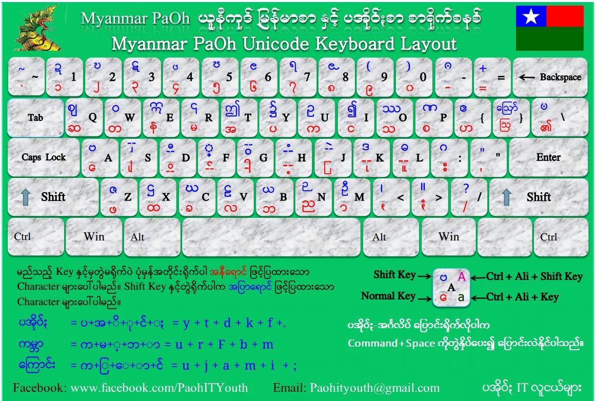 Myanmar Unicode For Mac