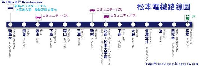 松本電鐵路線圖