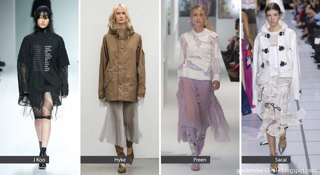 Прозрачные юбки на подиуме показ весна лето 2018