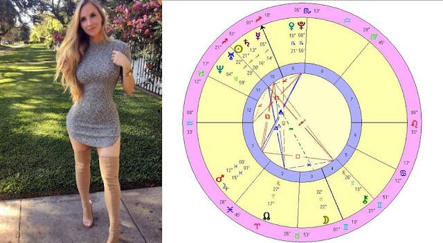 Astro Wiki Amanda Lee birth chart & personality traits horoscope
