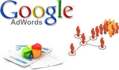 Google Adwords là hình thức chi tiền cho Google để được quảng cáo