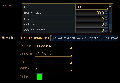 Super Trend indicator advanced edition custom thinkorswim TOS