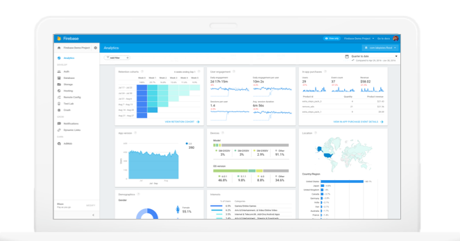 Google Analytics Solutions: Introducing the Firebase Demo ...