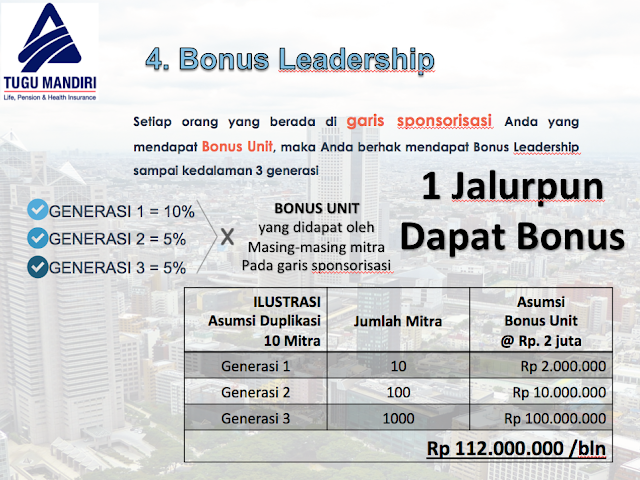 bonus%2B8 - Program IN4LINK TM POWER LINK Persembahan Dari Tugu Mandiri