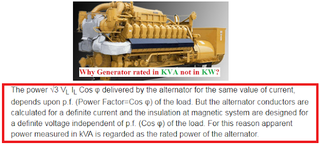 Why Generator Rated In Kva Not In Kw