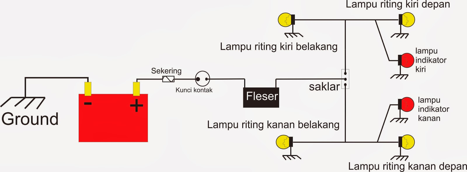 Diagram Wiring Diagram Lampu Riting Full Version Hd Quality Lampu Riting Electrocardiagram Belleilmersion Fr