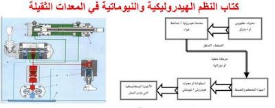 النظم الهيدروليكية والنيوماتية في المعدات الثقيلة pdf