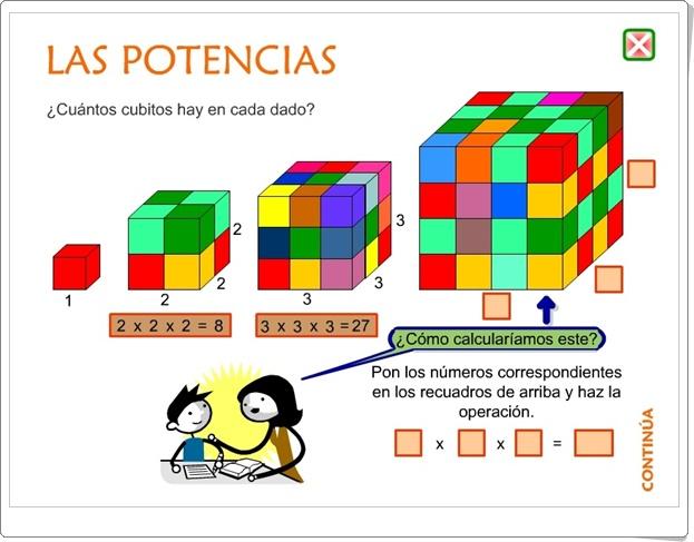 """""""Las Potencias"""" (Aplicación interactiva de Matemáticas)"""