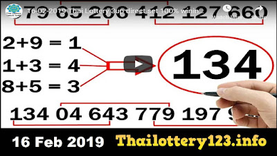 Thailand lottery VIP exclusive hot total king 16 February 2019