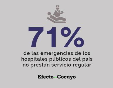 Siete claves para entender la emergencia humanitaria compleja que vive Venezuela