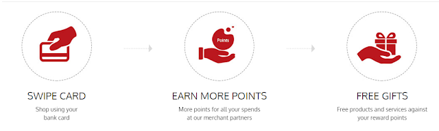 Earn more rewardz point