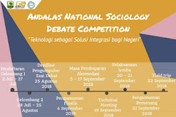 Andalas National Sociology Debate Competition 2018