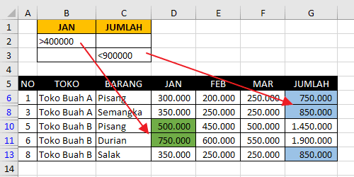 Logika OR Advanced Filter Excel