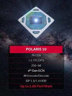 Spesifikasi GPU AMD Polaris 10 dan AMD Polaris 11
