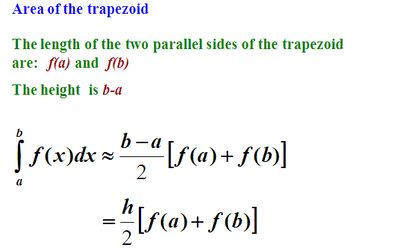 NUMERICAL  INTEGRATION ,Area of trapezoid,