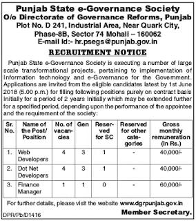 DGR Punjab Recruitment 2018 – 09 Developers & Manager Posts