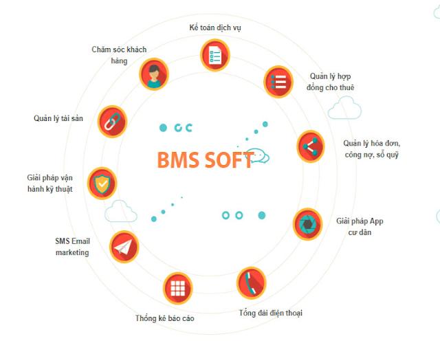 Phần mềm tiện ích quản lí tòa nhà BEE BMS