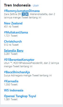 trending topik di twitter
