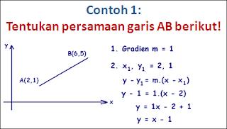 Contoh Soal Gradien Garis dan Persamaan Garis Lurus