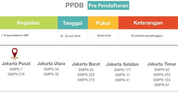 Jadwal PPDB Online SMP Negeri Provinsi DKI Jakarta Tahun Pelajaran 2016/2017