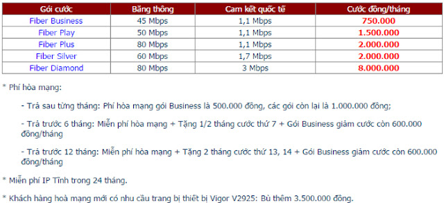Lắp Mạng Internet FPT Phường Hưng Long 3